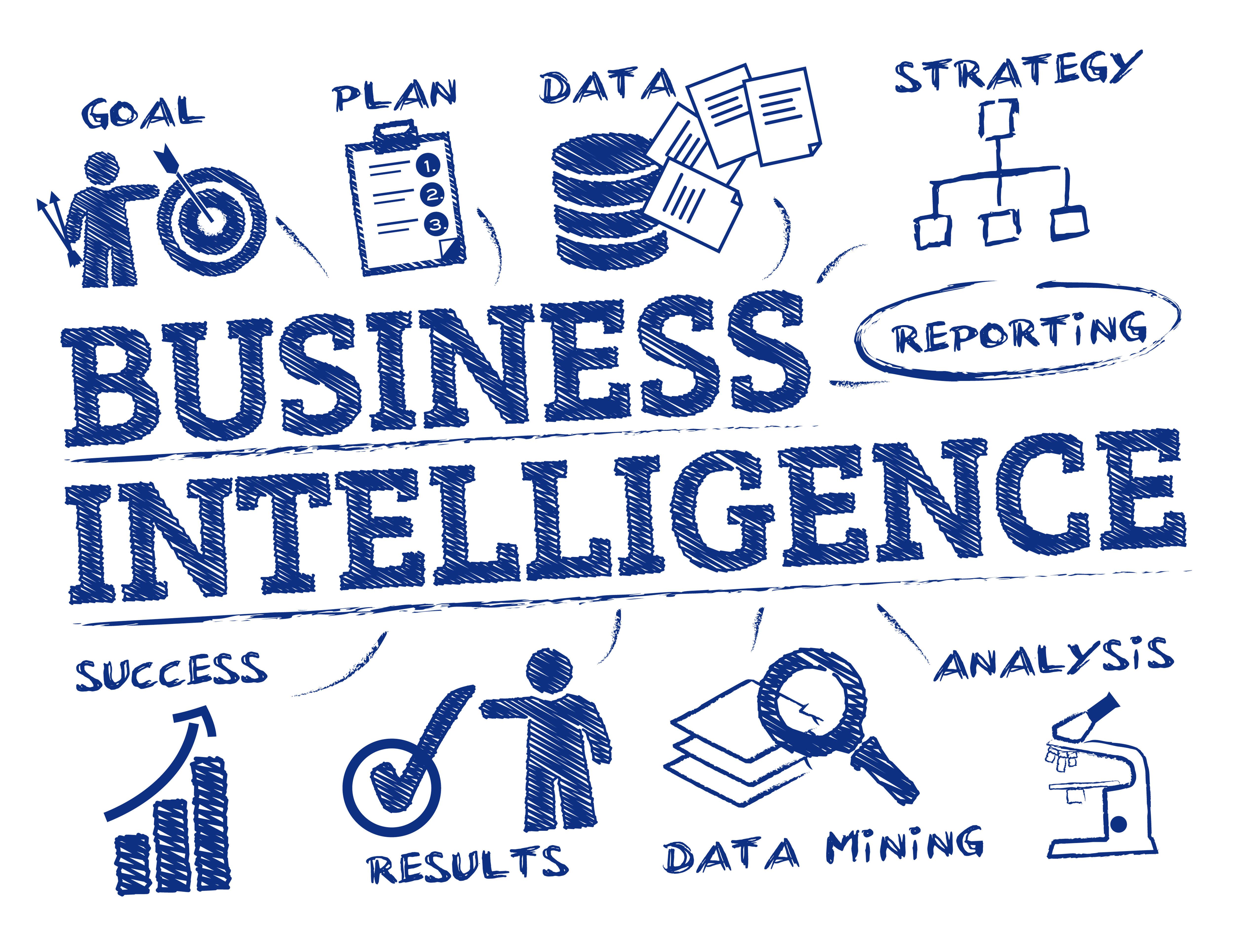 ¿Business Intelligence, Inteligencia de Negocio o Inteligencia Empresarial? Excel vs RMS